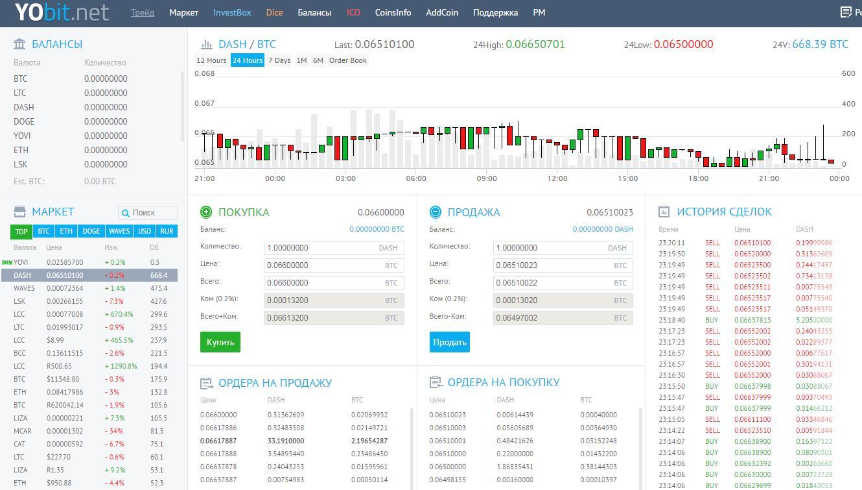 yobit.net покупка криптовалюты